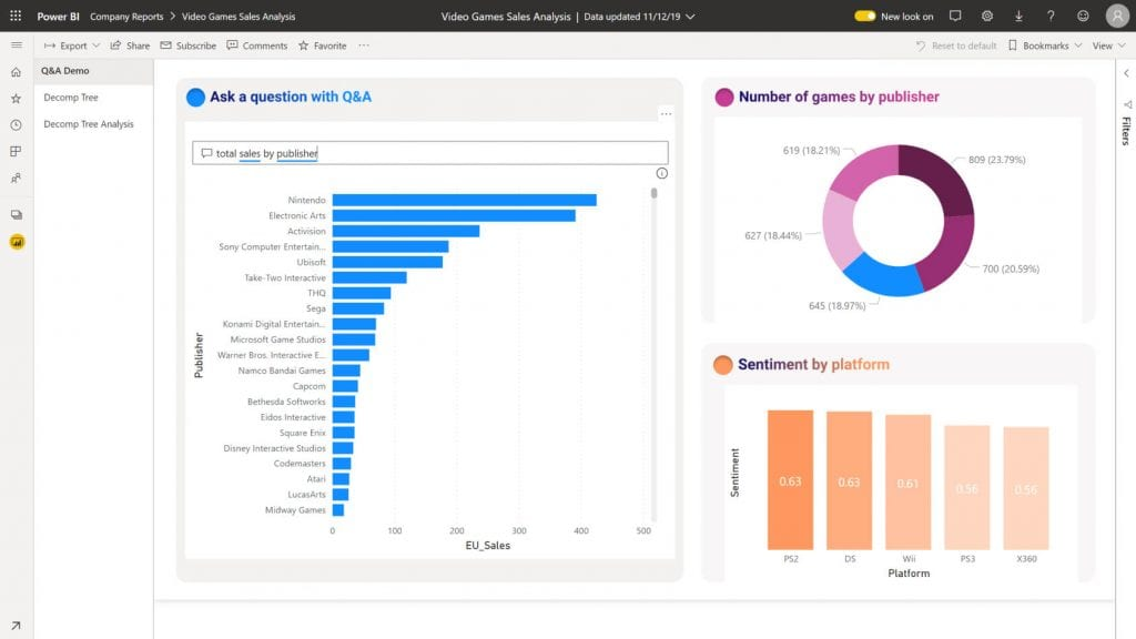 Why Power BI AI powered answers